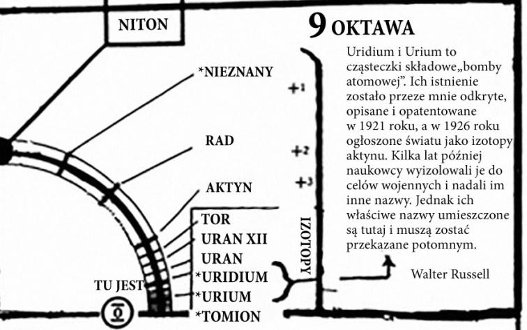 uklda_fragment2